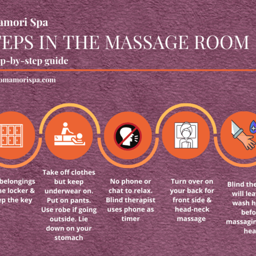 Steps In The Massage Room Guide Board